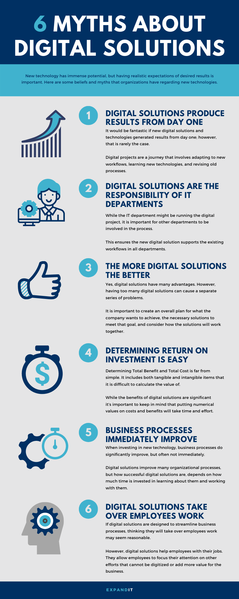 6 Myths About Digital Solutions infographic