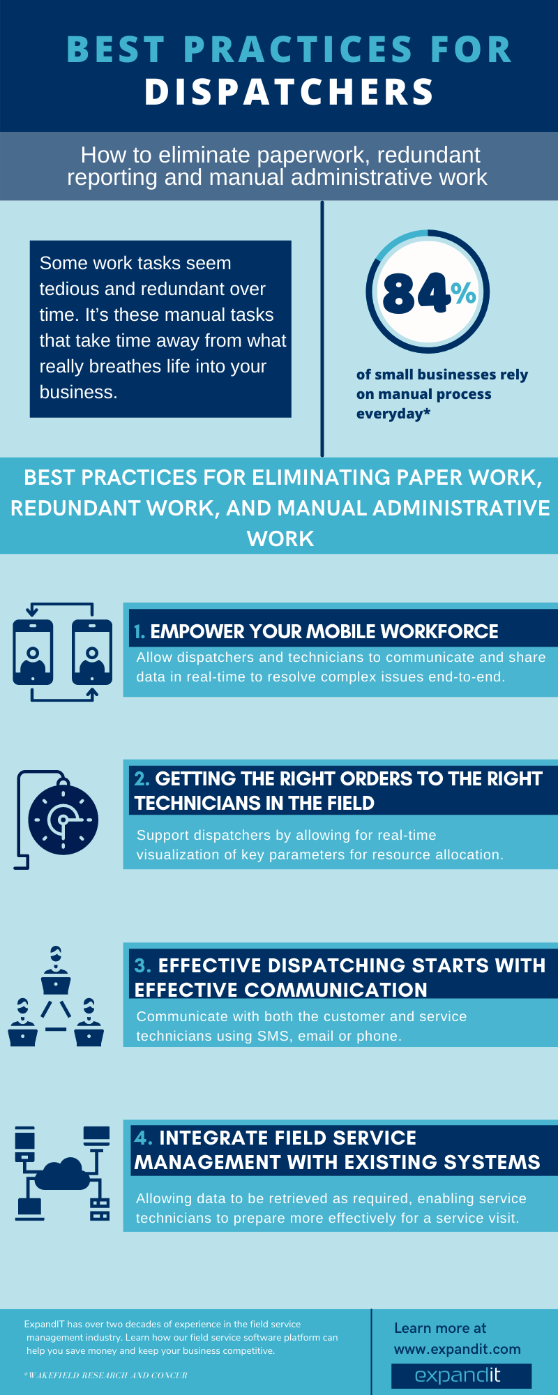 Best Practices for Dispatchers infographic