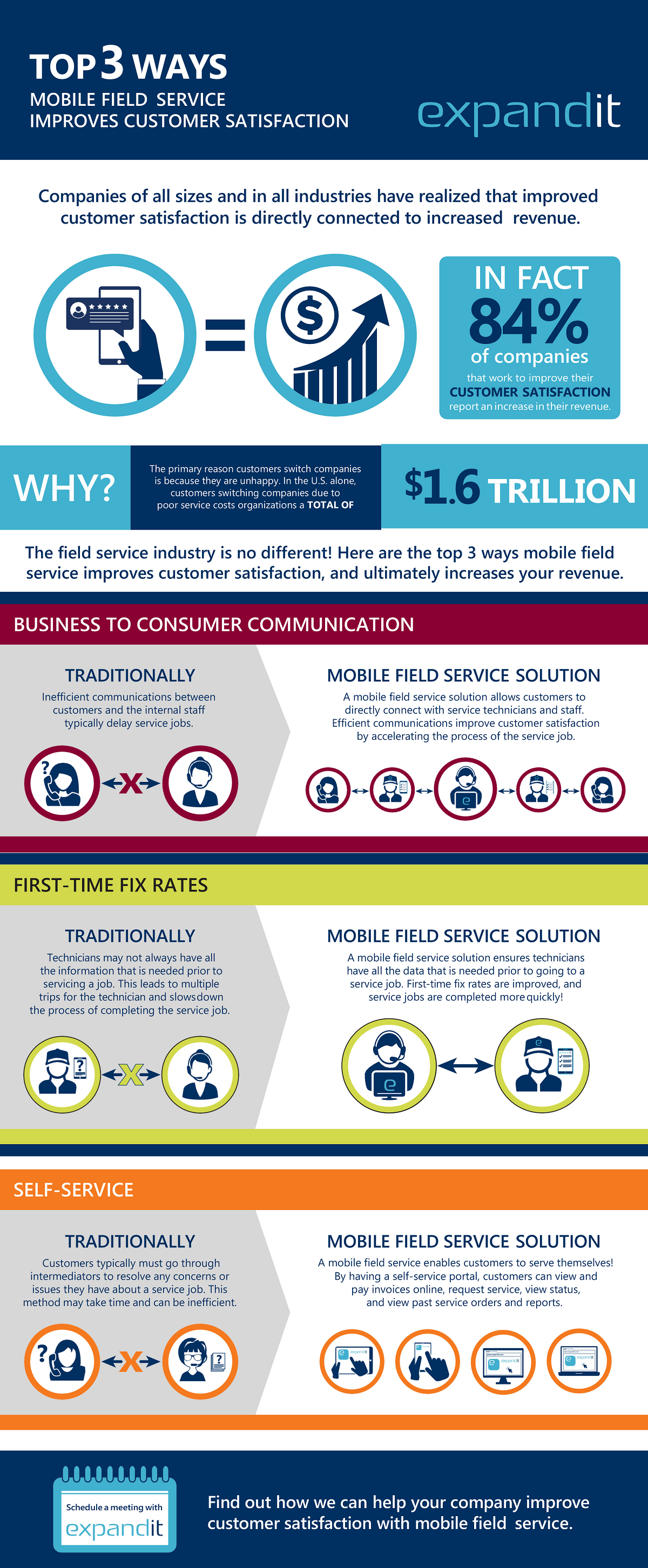 Top 3 Ways Field Service Improves Customer Satisfaction infographic